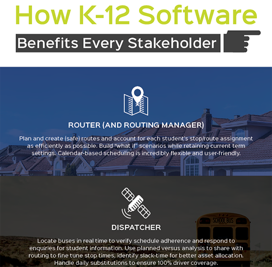 How K-12 Software Benefits Every Stakeholder