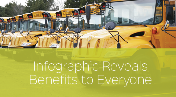 How K-12 Transportation Software Benefits Everyone