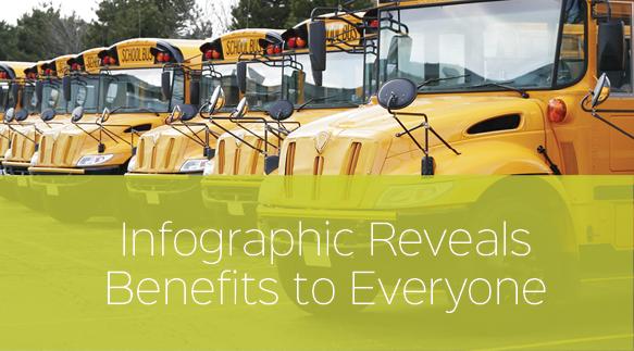 How K-12 Transportation Software Benefits Everyone