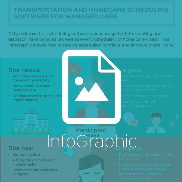 Transportation and Homecare Scheduling Software for Managed Care