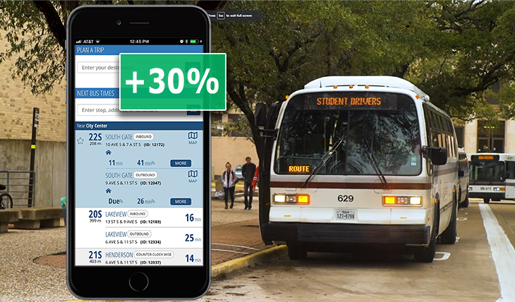 Where's My Bus? Universities use Machine Learning to Predict Bus Departures