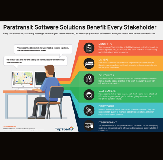 Paratransit Software Solutions - A Quick Peek