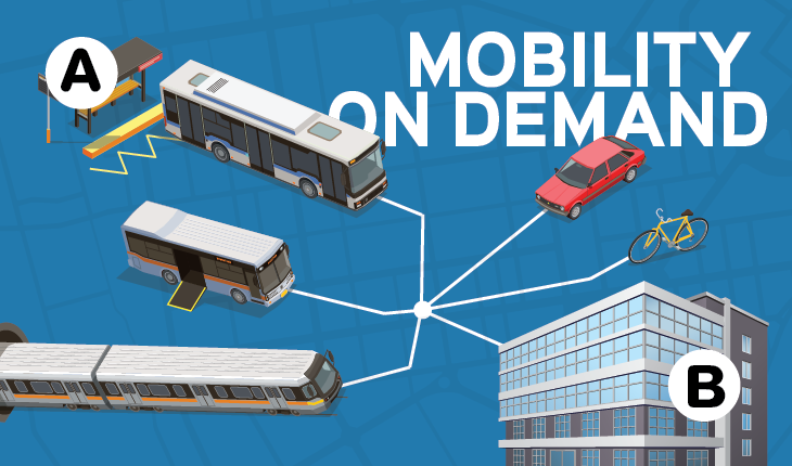 What is Mobility on Demand?